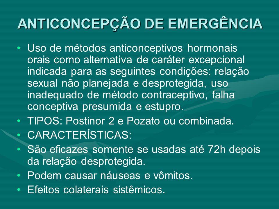 ANTICONCEPÇÃO DE EMERGÊNCIA