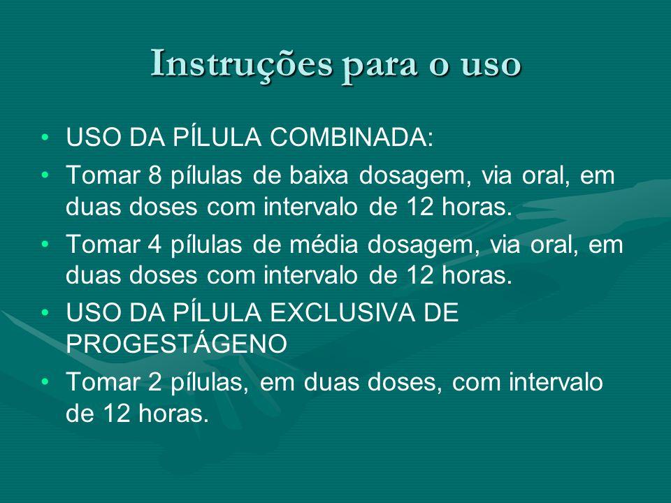 Instruções para o uso USO DA PÍLULA COMBINADA: