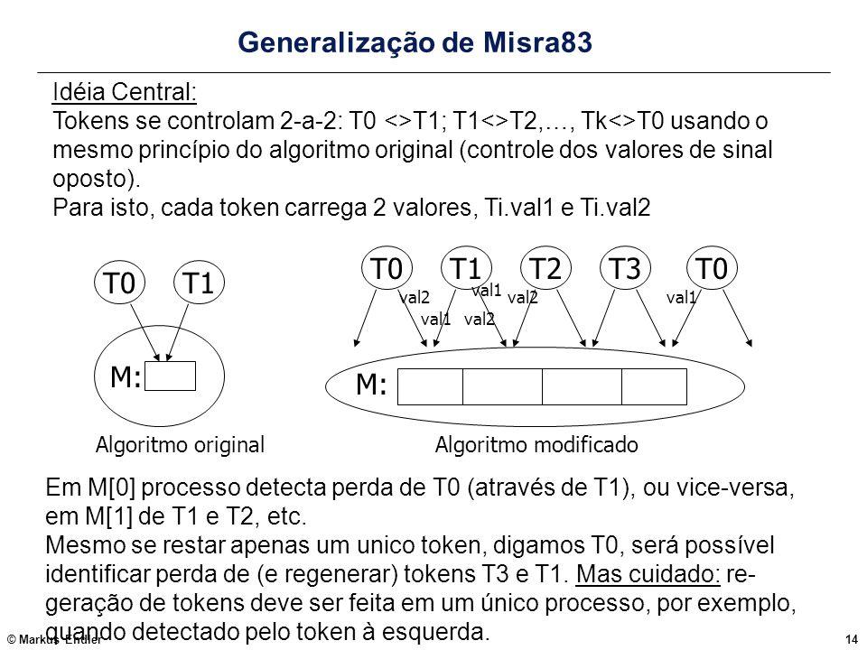 Generalização de Misra83