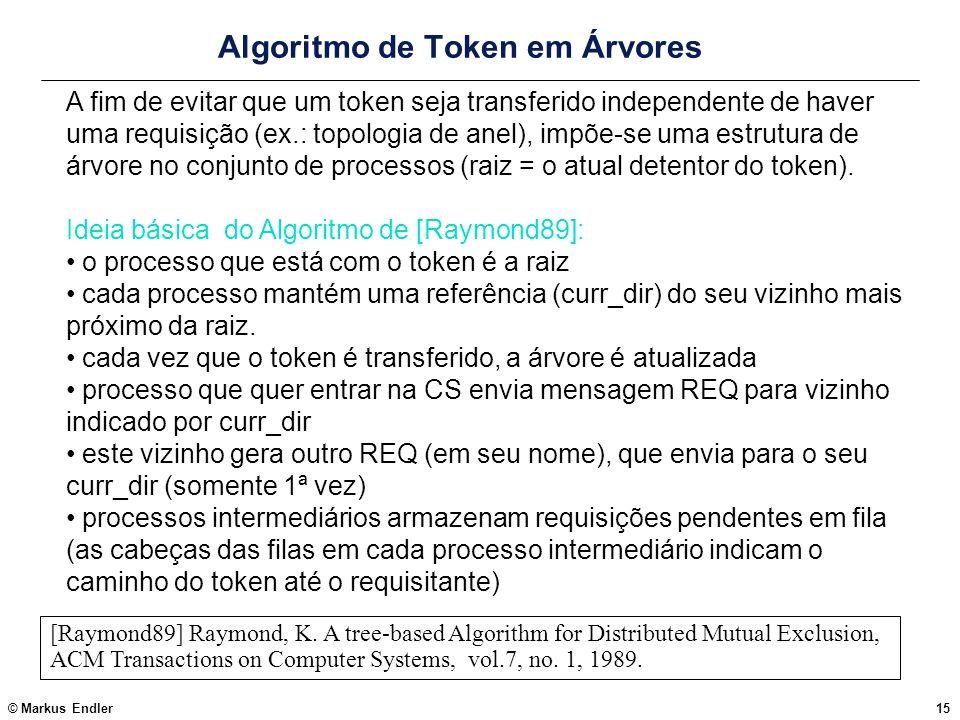 Algoritmo de Token em Árvores