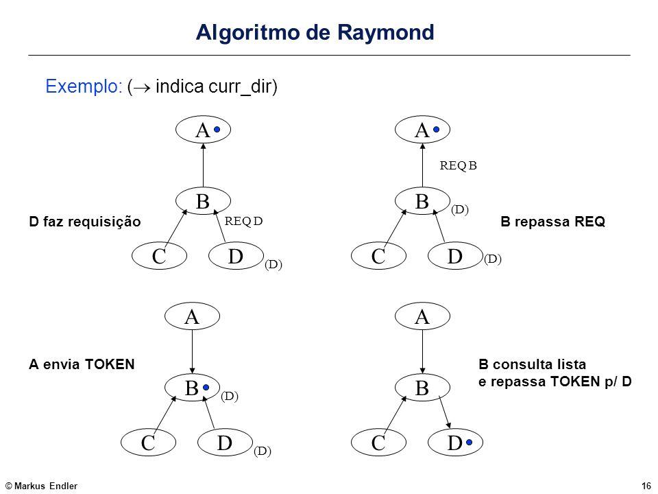 Algoritmo de Raymond A C B D A B C D C B D A C B D A