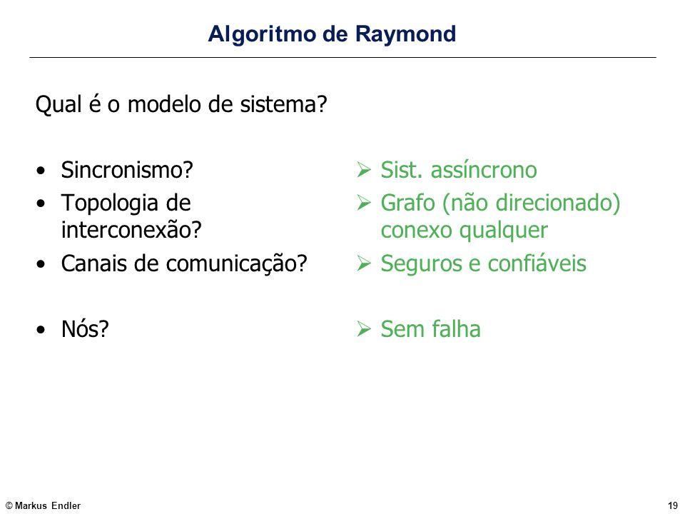 Algoritmo de Raymond Qual é o modelo de sistema Sincronismo Topologia de interconexão Canais de comunicação