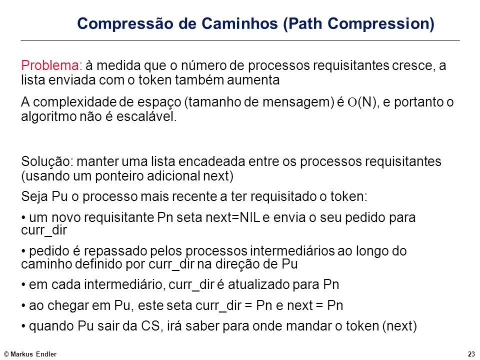 Compressão de Caminhos (Path Compression)
