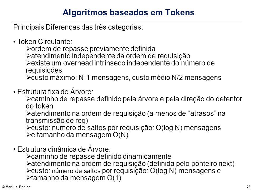 Algoritmos baseados em Tokens