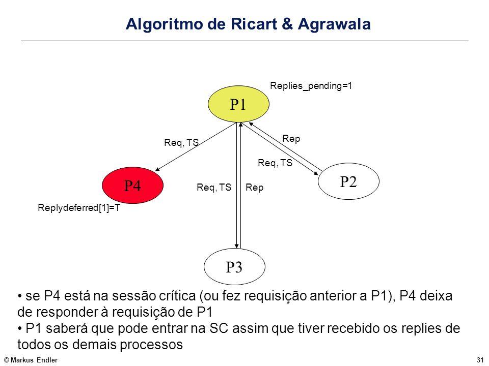 Algoritmo de Ricart & Agrawala