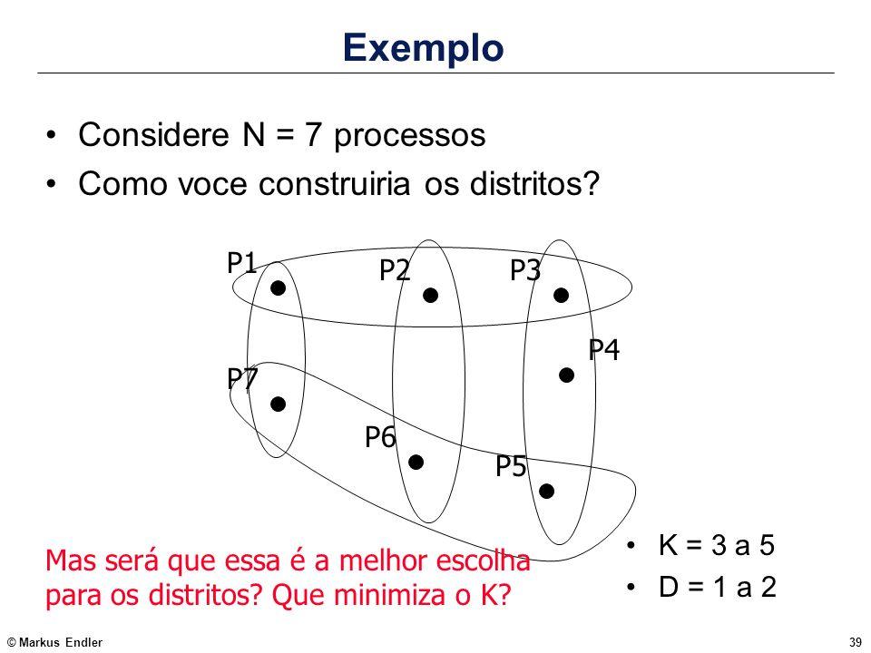 Exemplo Considere N = 7 processos Como voce construiria os distritos