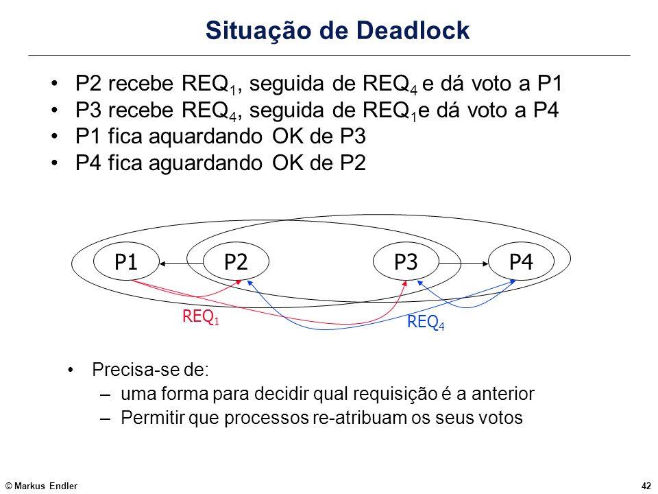 Situação de Deadlock P2 recebe REQ1, seguida de REQ4 e dá voto a P1