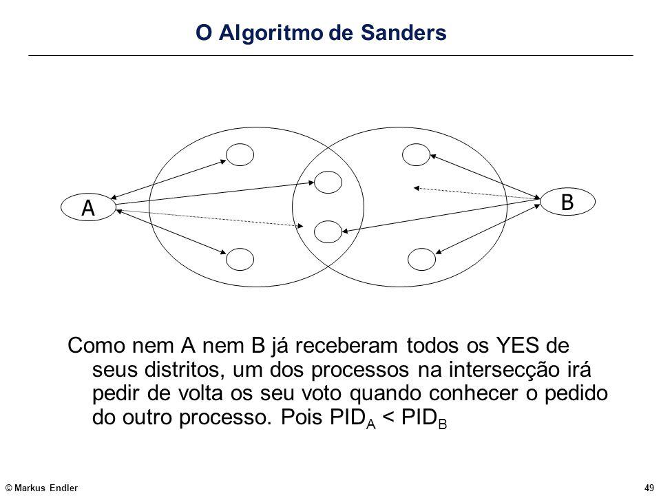 O Algoritmo de Sanders B. A.
