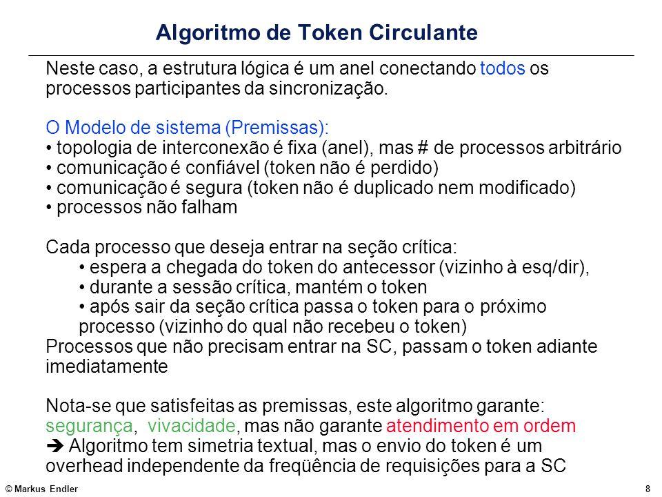 Algoritmo de Token Circulante