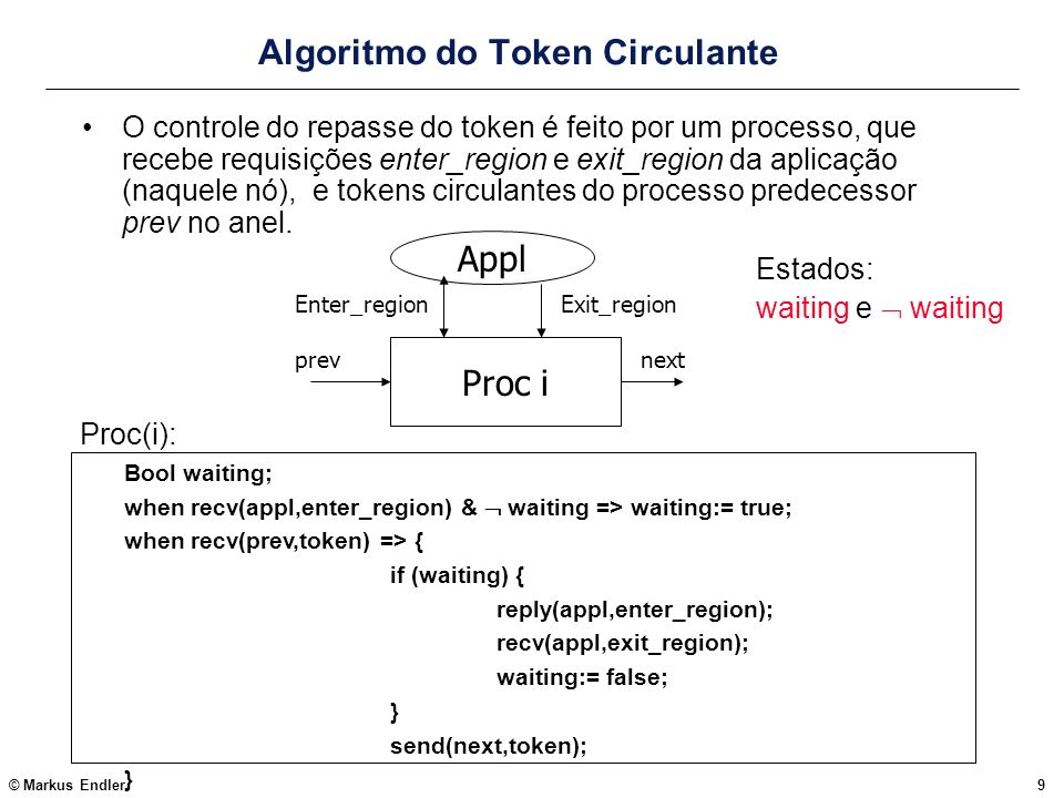 Algoritmo do Token Circulante