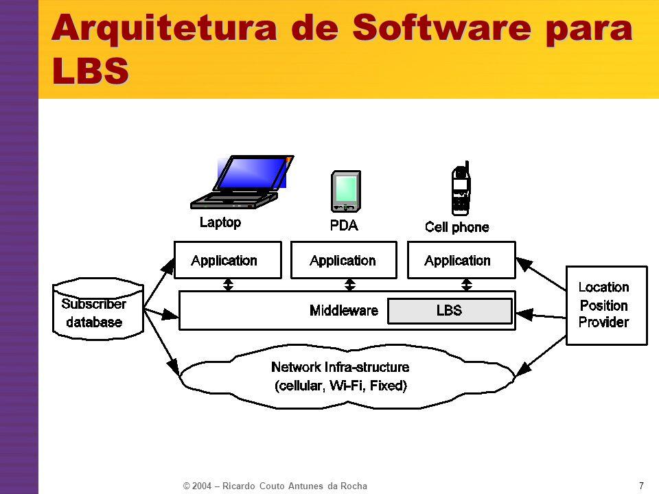 Arquitetura de Software para LBS