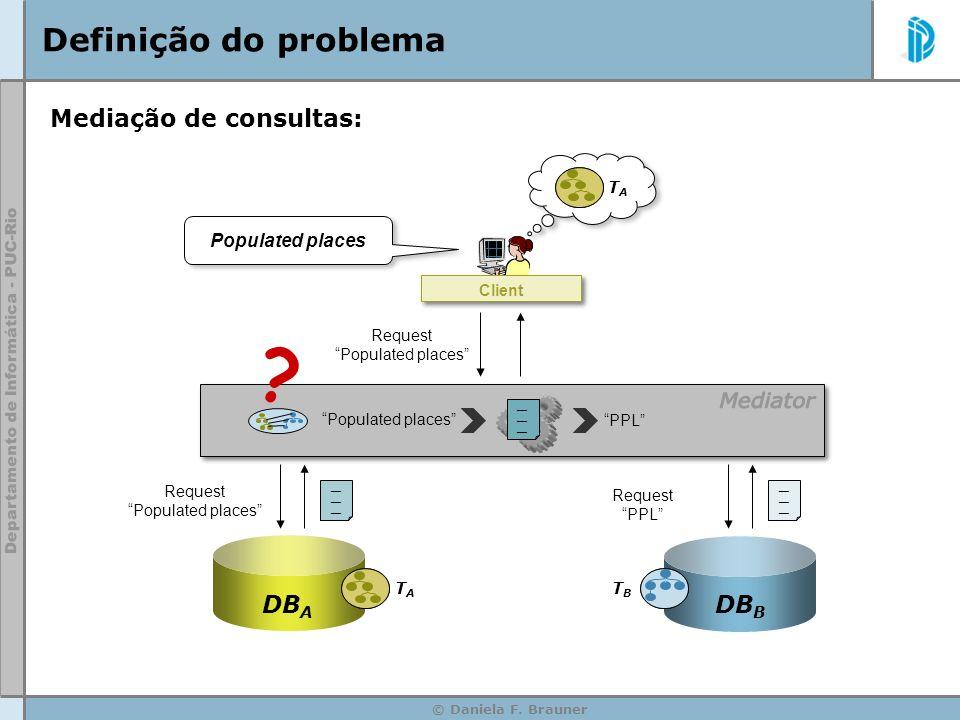 Mediator Definição do problema Mediação de consultas: DBA DBB