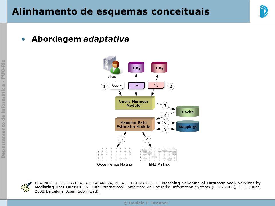 Alinhamento de esquemas conceituais