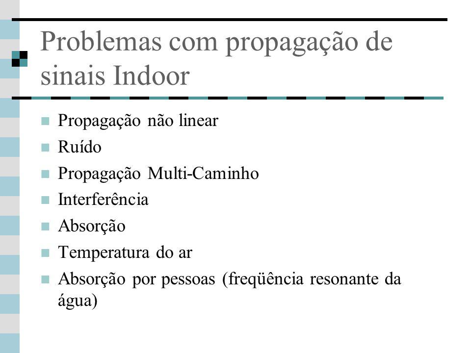 Problemas com propagação de sinais Indoor
