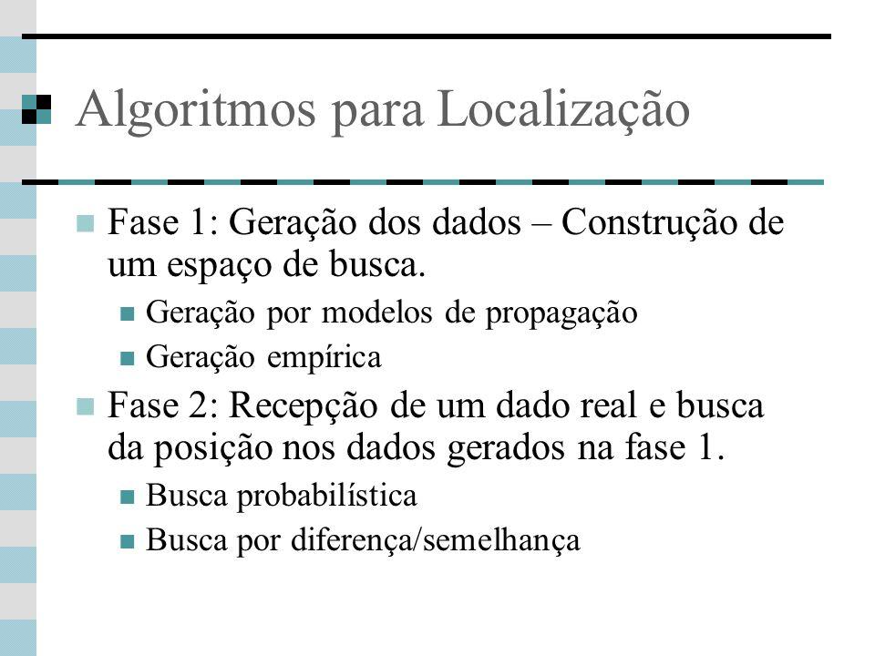Algoritmos para Localização