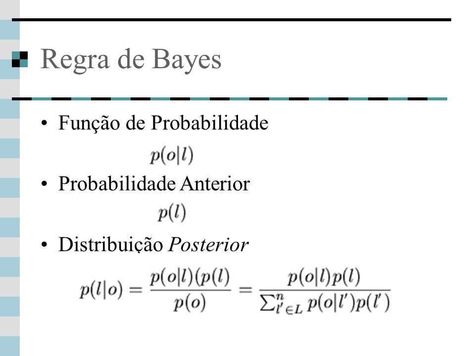 Regra de Bayes Função de Probabilidade Probabilidade Anterior