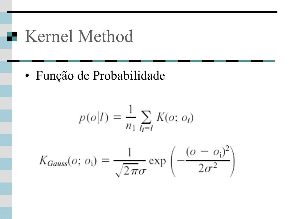 Kernel Method Função de Probabilidade
