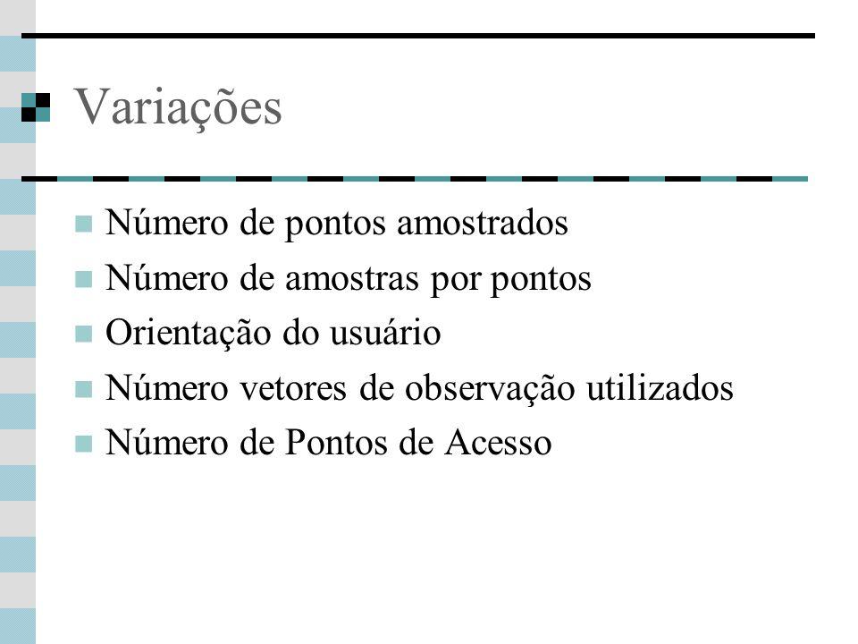 Variações Número de pontos amostrados Número de amostras por pontos