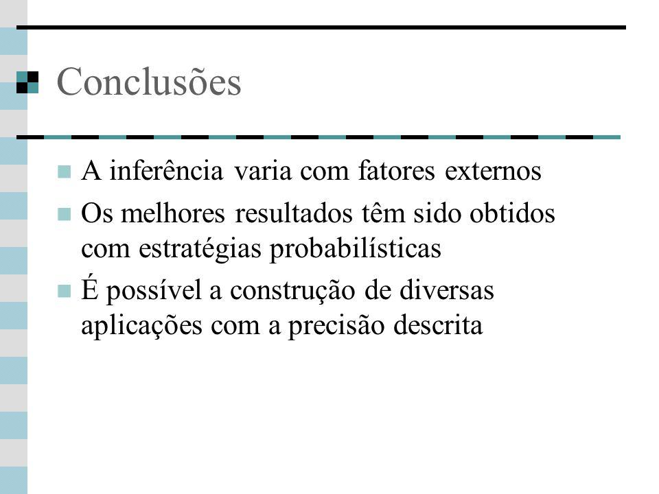 Conclusões A inferência varia com fatores externos