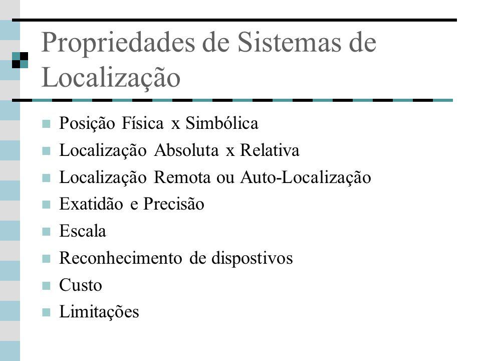 Propriedades de Sistemas de Localização