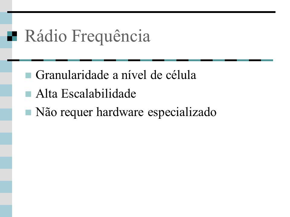 Rádio Frequência Granularidade a nível de célula Alta Escalabilidade