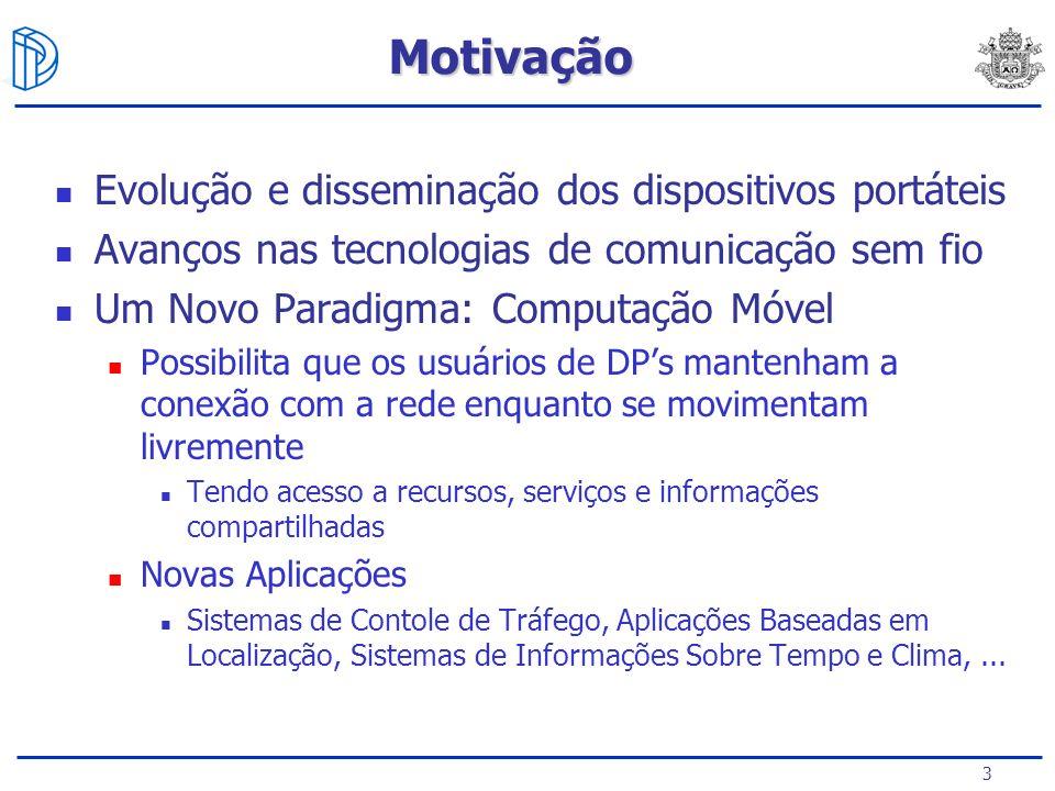 Motivação Evolução e disseminação dos dispositivos portáteis