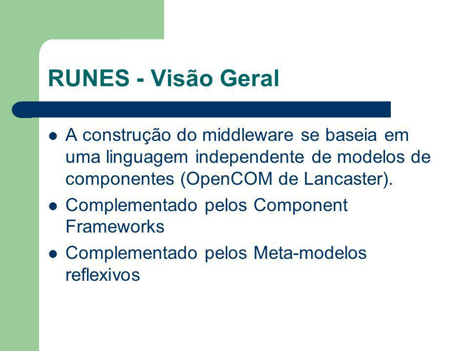 RUNES - Visão Geral A construção do middleware se baseia em uma linguagem independente de modelos de componentes (OpenCOM de Lancaster).