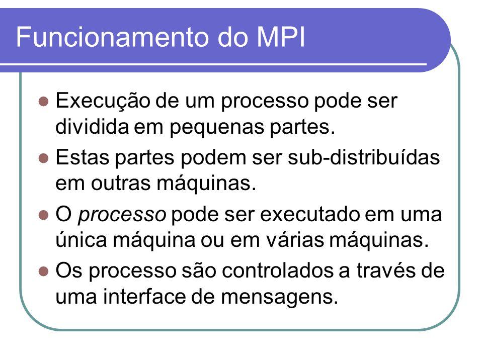 Funcionamento do MPI Execução de um processo pode ser dividida em pequenas partes. Estas partes podem ser sub-distribuídas em outras máquinas.