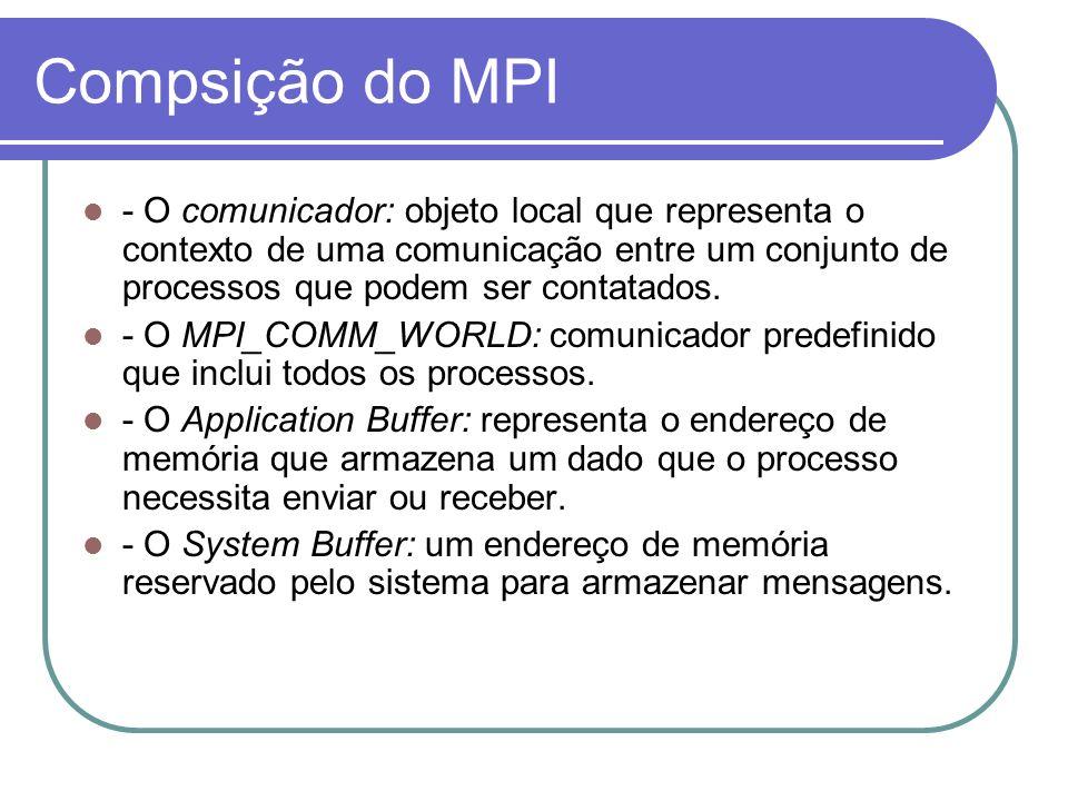 Compsição do MPI - O comunicador: objeto local que representa o contexto de uma comunicação entre um conjunto de processos que podem ser contatados.