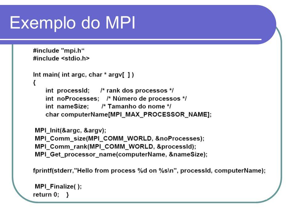 Exemplo do MPI