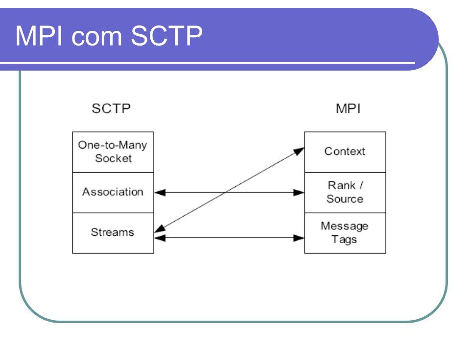 MPI com SCTP