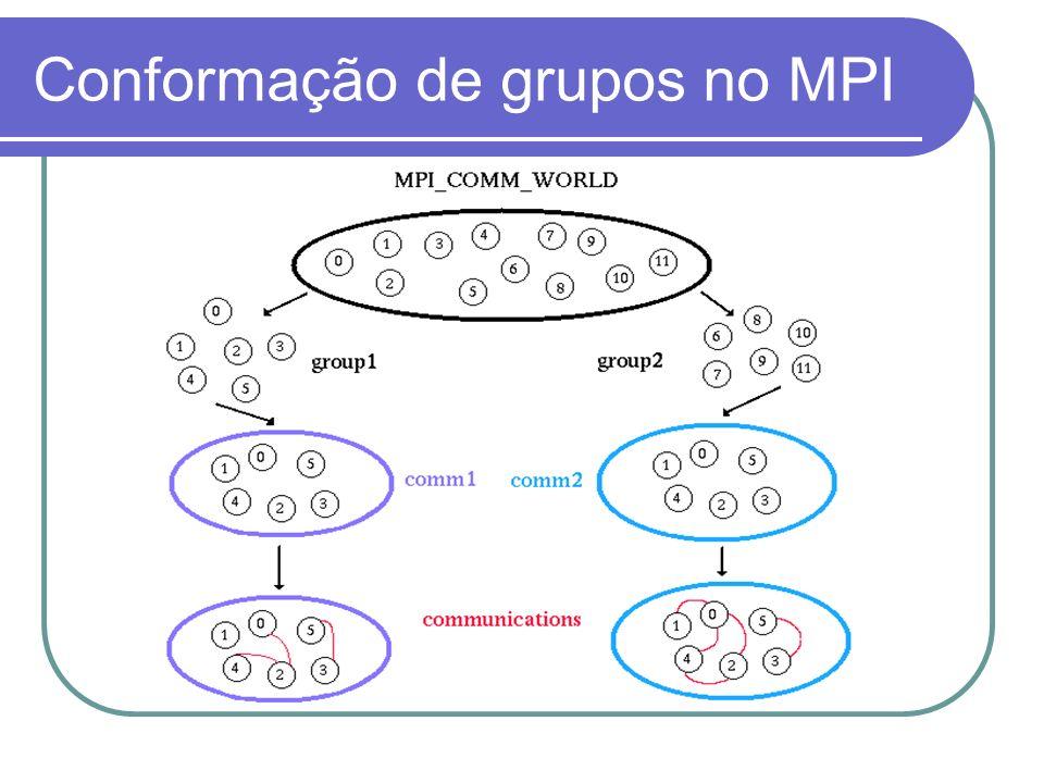 Conformação de grupos no MPI