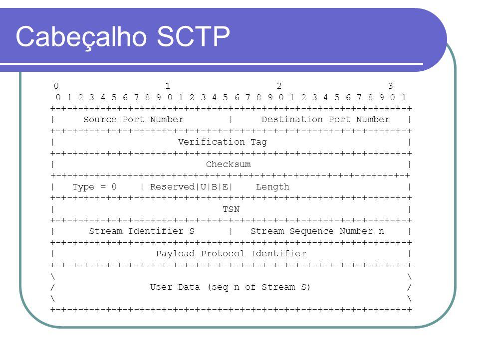 Cabeçalho SCTP 0 1 2 3. 0 1 2 3 4 5 6 7 8 9 0 1 2 3 4 5 6 7 8 9 0 1 2 3 4 5 6 7 8 9 0 1.