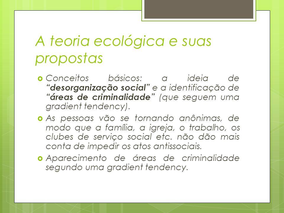 A teoria ecológica e suas propostas