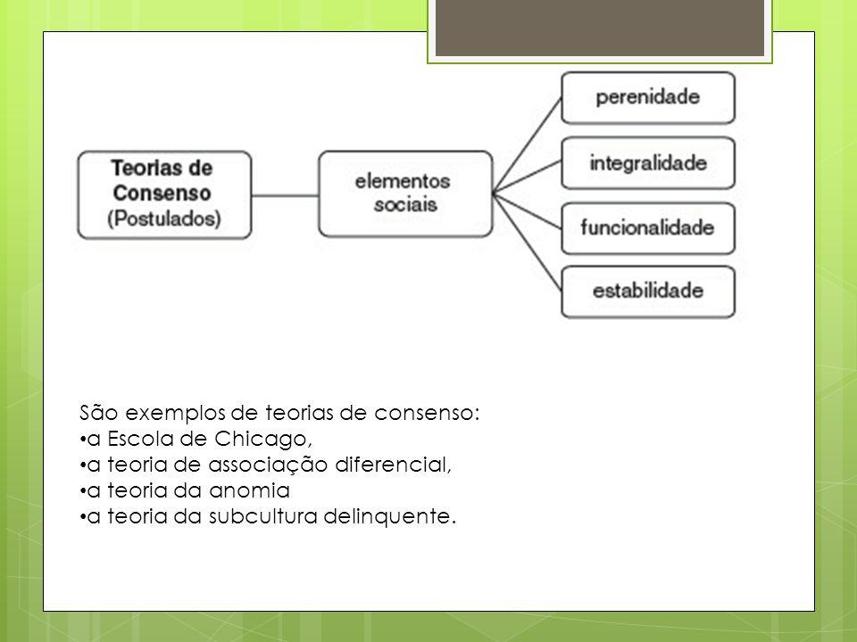 São exemplos de teorias de consenso: