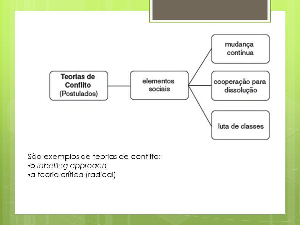 São exemplos de teorias de conflito: