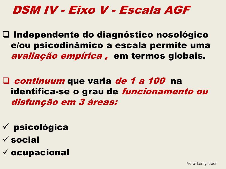 DSM IV - Eixo V - Escala AGF