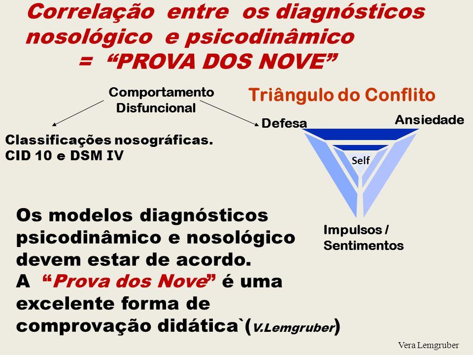 = PROVA DOS NOVE Triângulo do Conflito