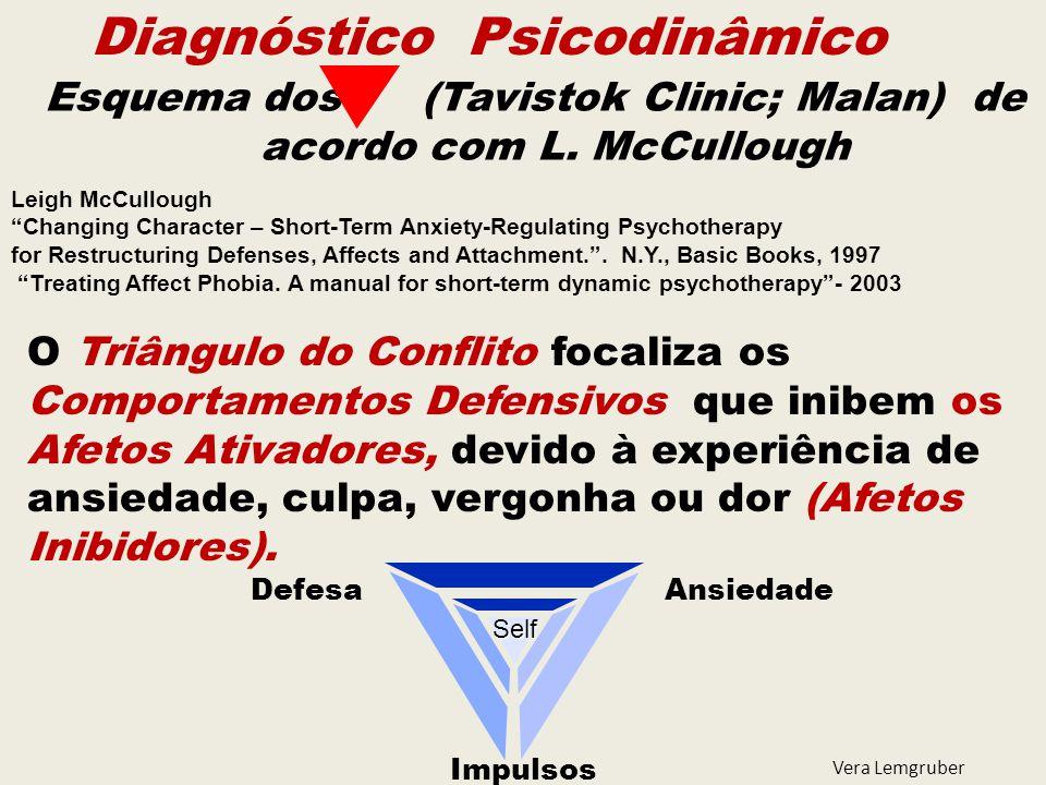 Esquema dos (Tavistok Clinic; Malan) de acordo com L. McCullough