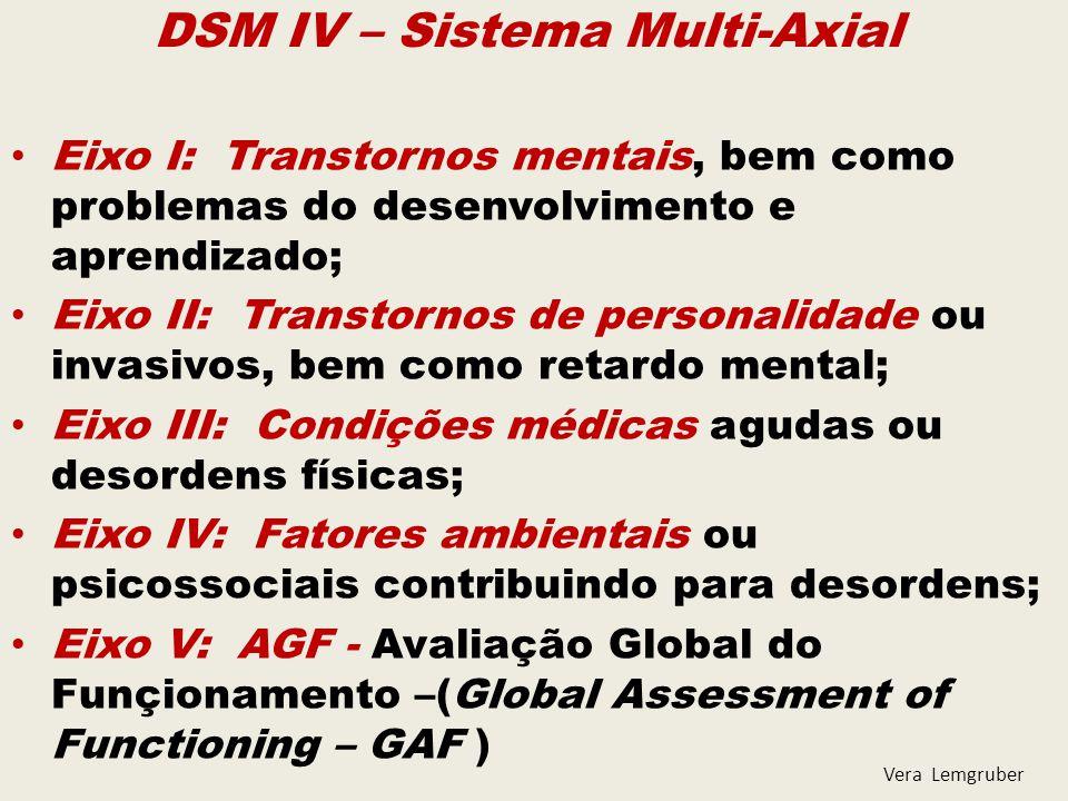 DSM IV – Sistema Multi-Axial