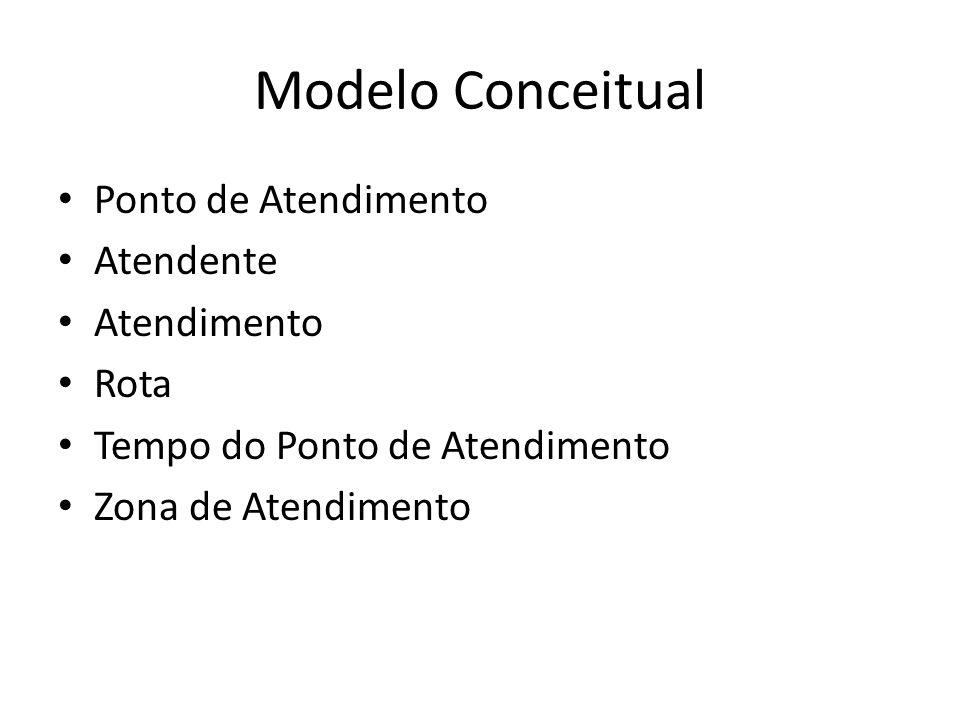 Modelo Conceitual Ponto de Atendimento Atendente Atendimento Rota