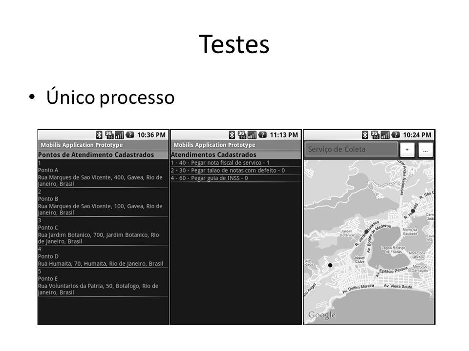 Testes Único processo
