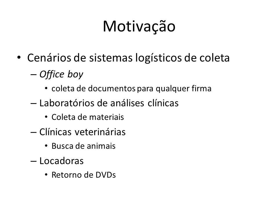 Motivação Cenários de sistemas logísticos de coleta Office boy