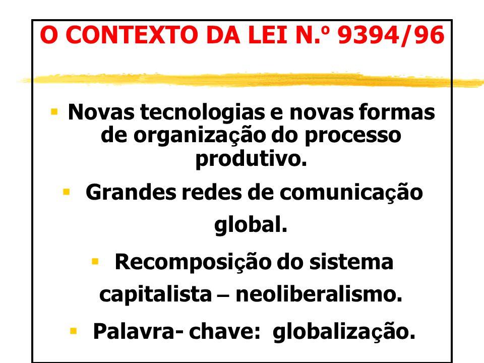 O CONTEXTO DA LEI N.º 9394/96 Novas tecnologias e novas formas de organização do processo produtivo.