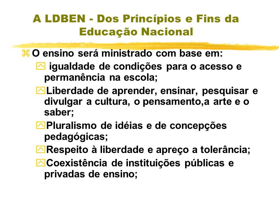 A LDBEN - Dos Princípios e Fins da Educação Nacional