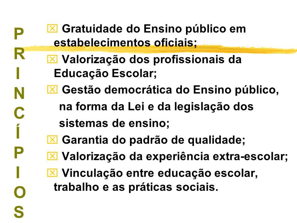 PRINCÍPIOS Gratuidade do Ensino público em estabelecimentos oficiais;