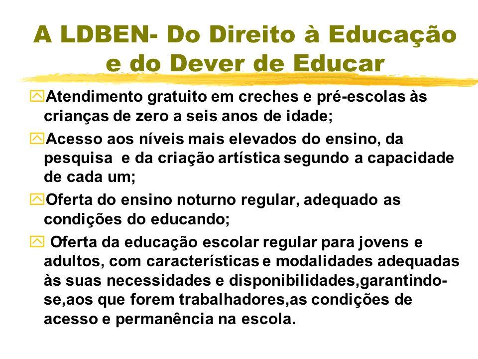 A LDBEN- Do Direito à Educação e do Dever de Educar