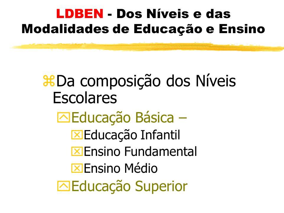 LDBEN - Dos Níveis e das Modalidades de Educação e Ensino