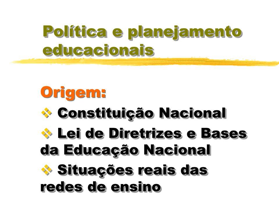 Política e planejamento educacionais
