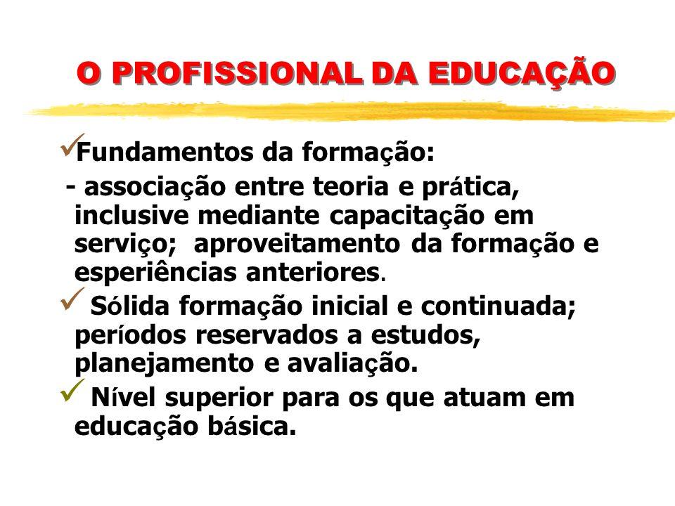 O PROFISSIONAL DA EDUCAÇÃO